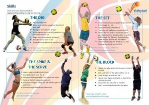 volleyballskillsmodel